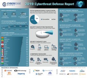 2019 CDR Infographic
