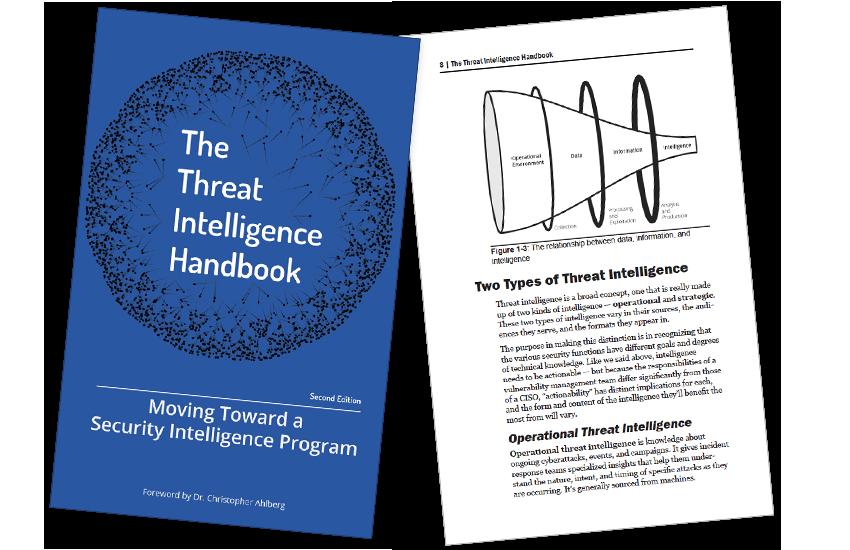 Presentation image for The Threat Intelligence Handbook, Second Edition