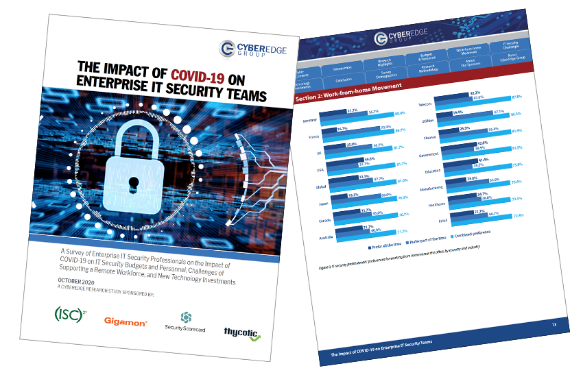 Presentation image for The Impact of COVID-19 on Enterprise IT Security Teams