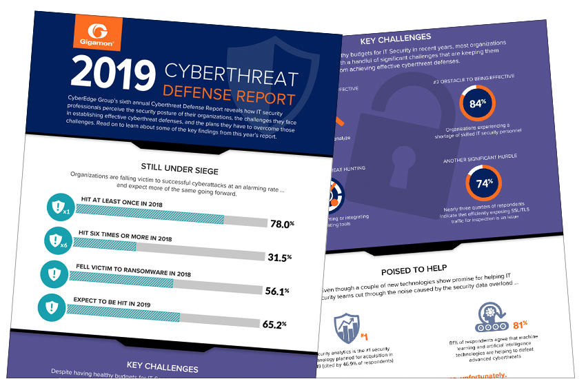 Presentation image for Gigamon Insights for 2019 Cyberthreat Defense Report