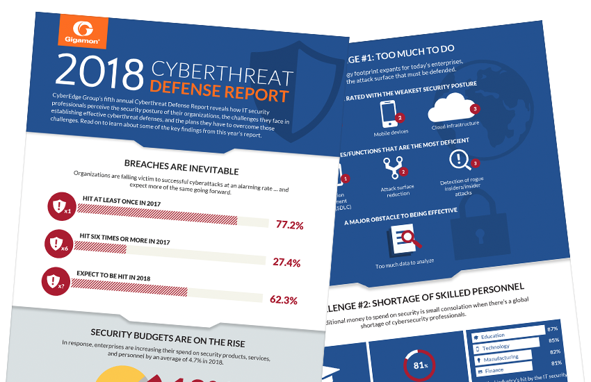 Presentation image for Gigamon Insights for 2018 Cyberthreat Defense Report