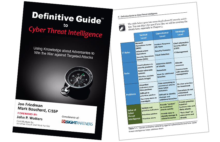 Presentation image for Definitive Guide to Cyber Threat Intelligence