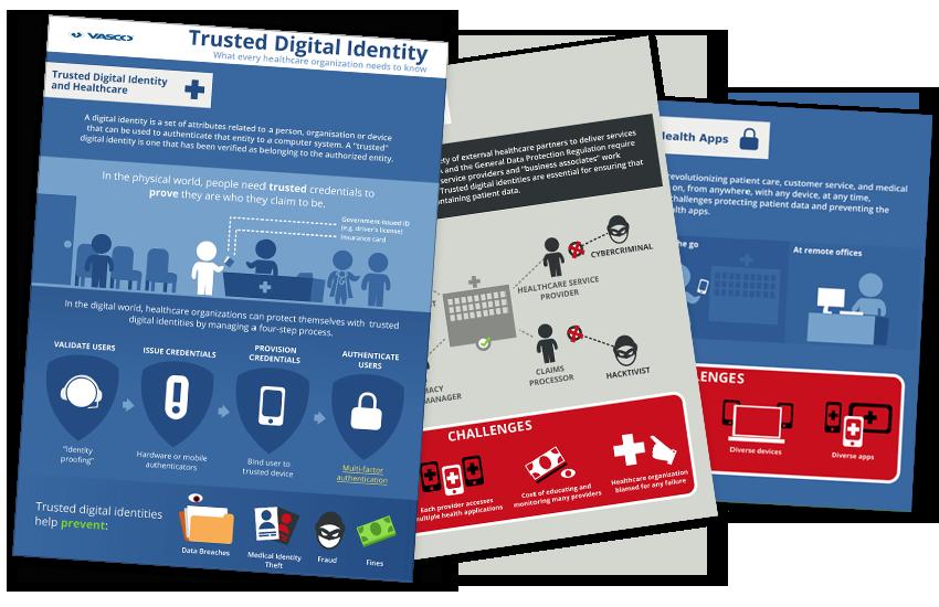 Presentation image for VASCO Trusted Digital Identity Infographic
