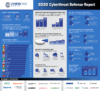 CyberEdge 2020 CDR Infographic V1.0